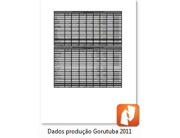 Produção 2011