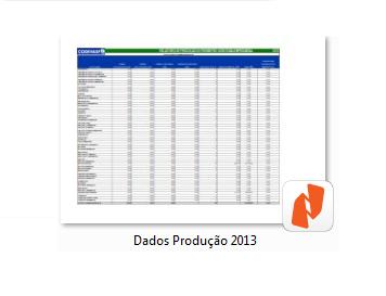 Dados Produção 2013