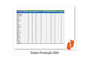 Dados Produção 2014