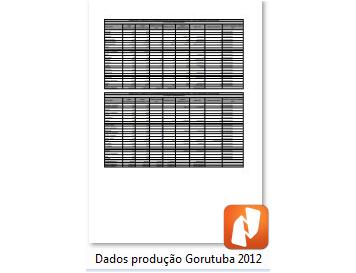 Produção 2012